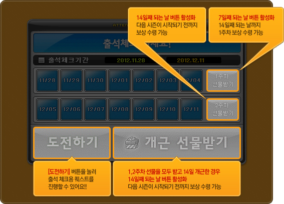 kMS ver. 1.2.179 – MapleStory Unlimited: System Reorganizations! Attendance-check