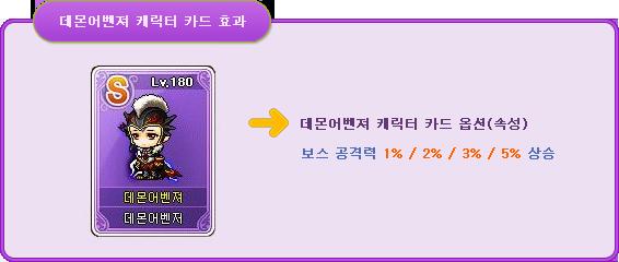 Demon Avenger Character Card