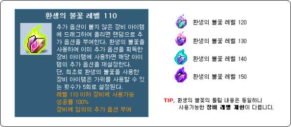 kMS ver. 1.2.179 – MapleStory Unlimited: System Reorganizations! Flame-of-reincarnation