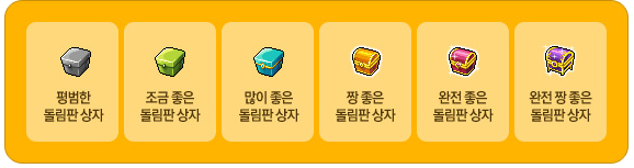 kMS ver. 1.2.179 – MapleStory Unlimited: System Reorganizations! Spin-the-wheel-boxes