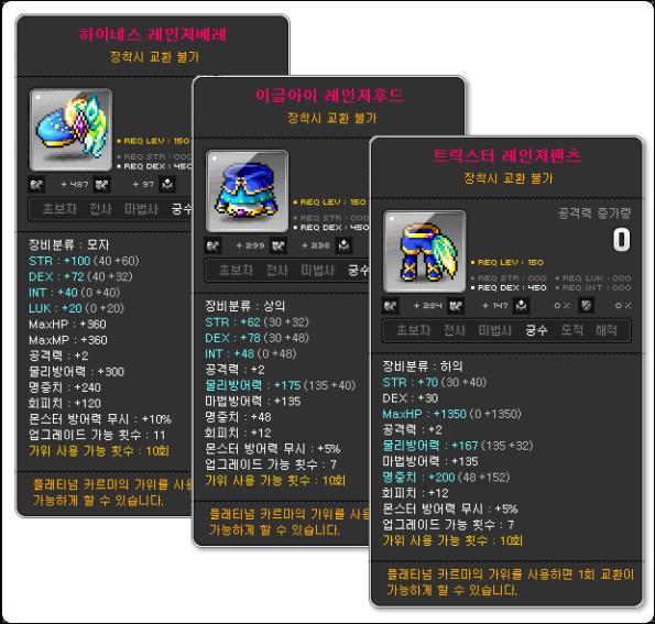 Ranger Set