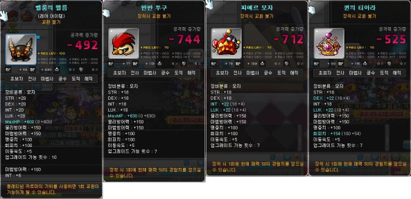 Root Abyss Boss Hats