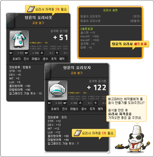 Tangyoon's Chef Items