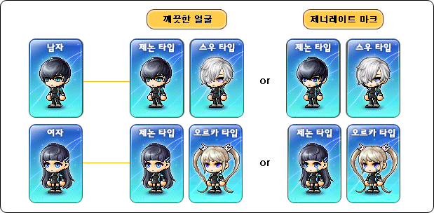 kMS ver. 1.2.183 - The Ultimate Weapon, Xenon! (6/6)