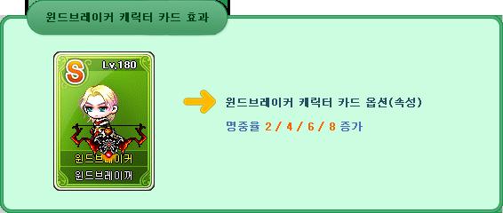 Wind Breaker Character Card Effect