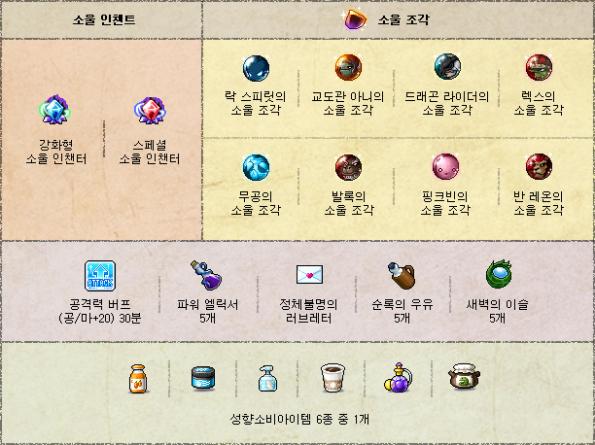 Murmur's Bag Rewards
