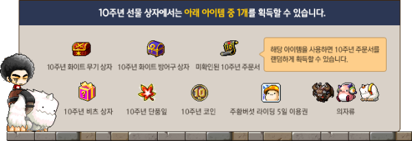 10th Anniversary Gift Box Rewards