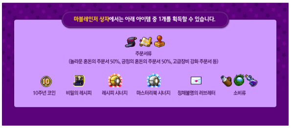 Mesoranger Box Prizes