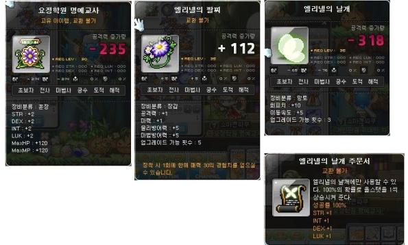 Fairy Academy Items