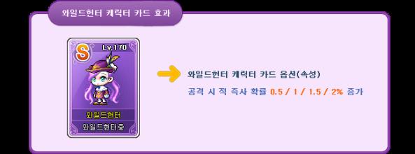 Wild Hunter Character Card Effect