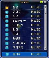 Hekaton Ranking
