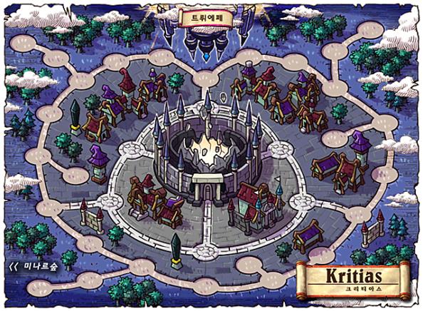 Kritias World Map