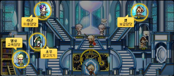 Zero's Temple