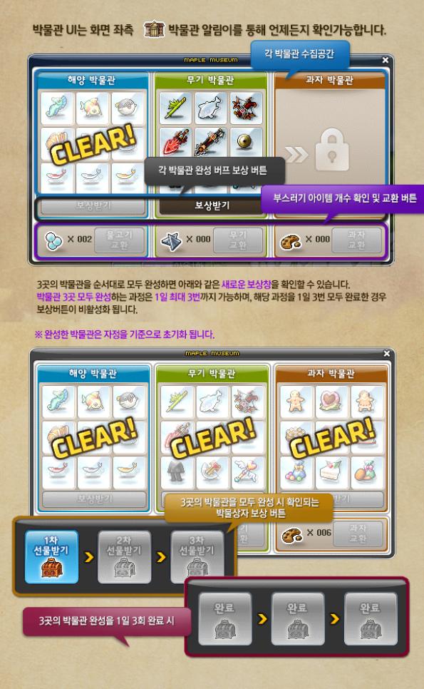 Maple Museum UI