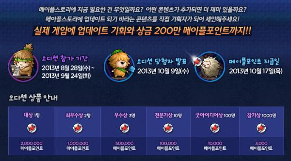 Superstar M Prizes