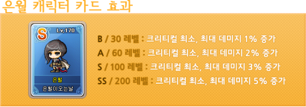 EunWol Character Card
