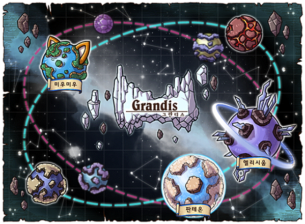 Grandis World Map