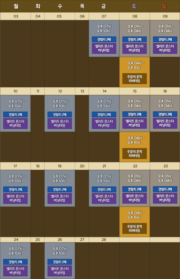 Burning Time Schedule