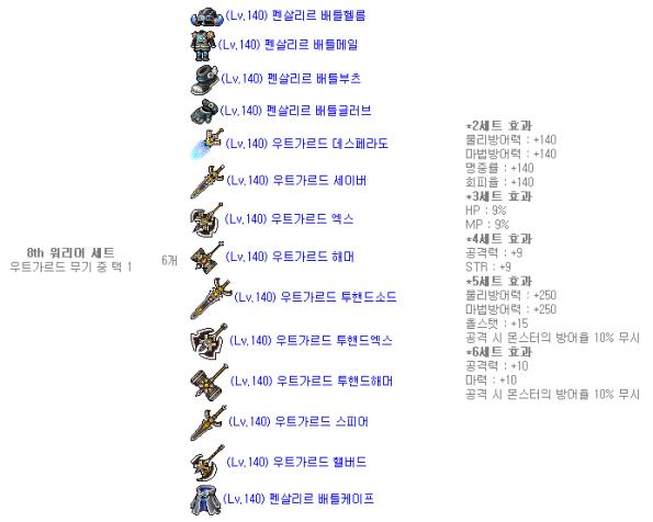 8th Warrior Set