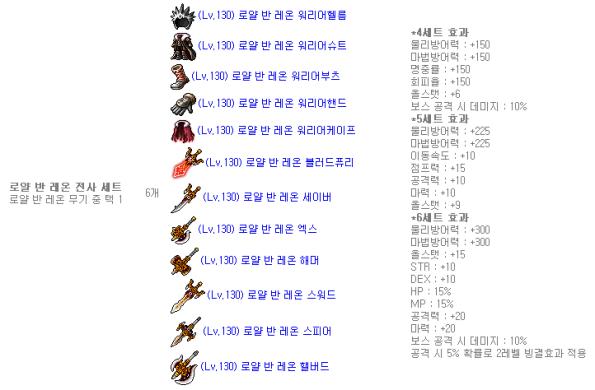 Royal Von Leon Warrior Set