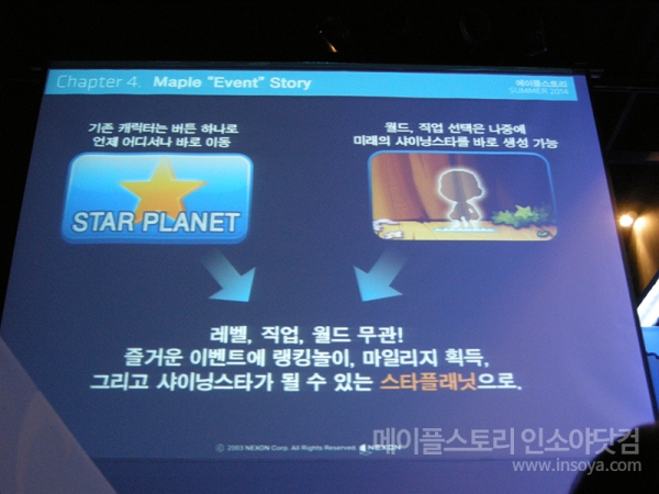 Star Planet Button