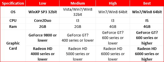 PC Specifications