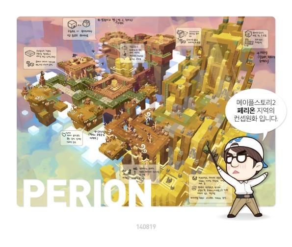 Perion Concept Art
