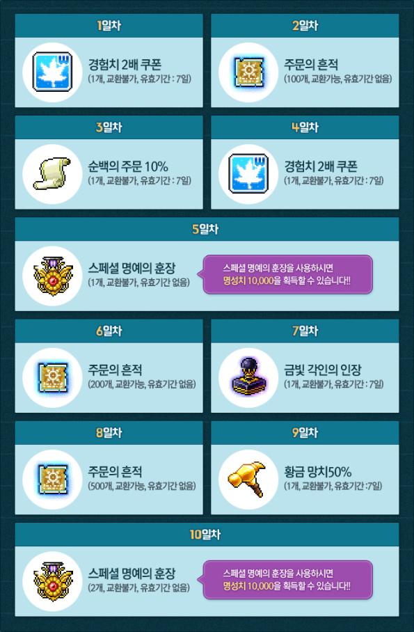 Attendance Check Rewards