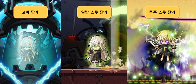 maplestory how to use demon avengers 5th job
