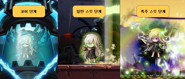 Suu's 3 Phases