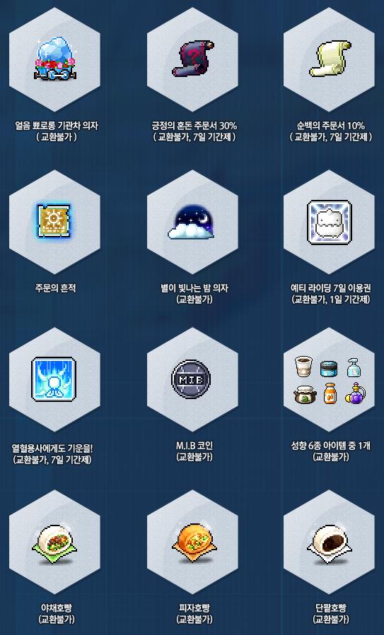 Frozen Box Rewards