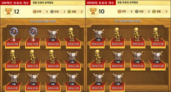 GM Jacky and Warwick's Trophies