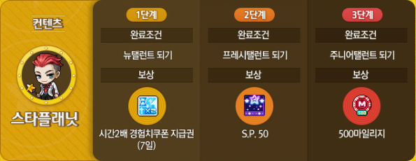 Star Planet Contents
