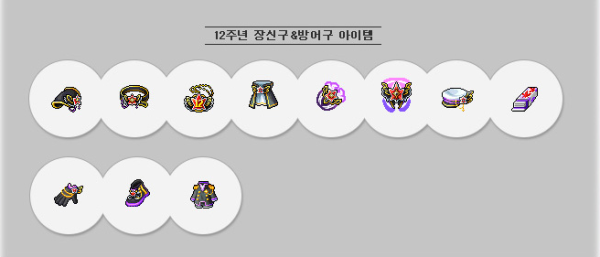 12th Anniversary Accessories and Armor