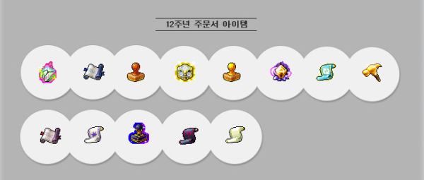12th Anniversary Scroll Items