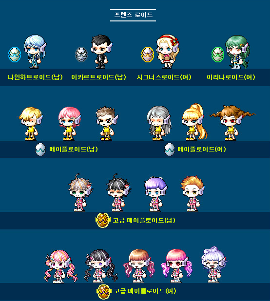 MapleStory Android Guide – the comprehensive guide to