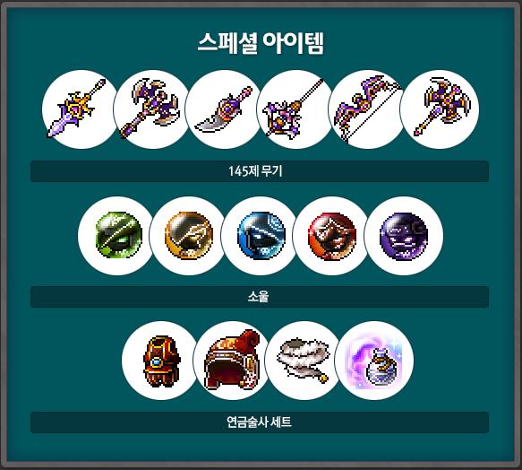 Pandora's Box Items