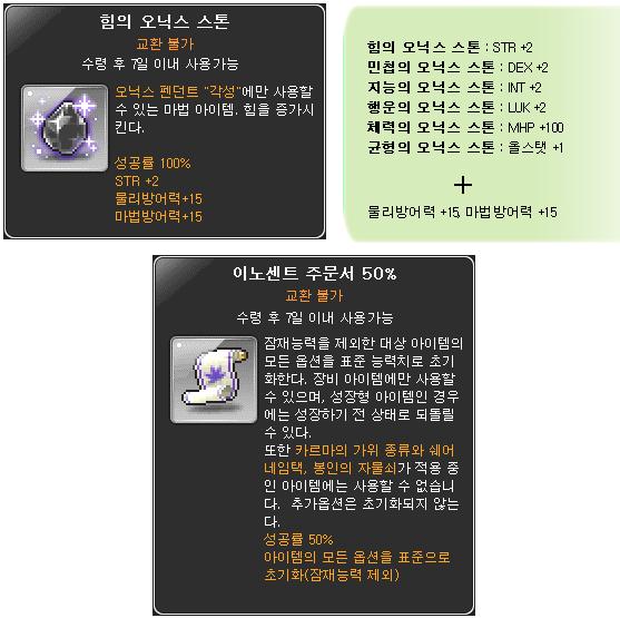 Pendant's Daily Training Rewards