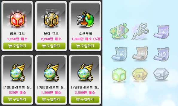 Cash Items Sold for Mesos