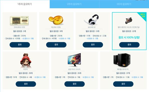 Level Up Prizes