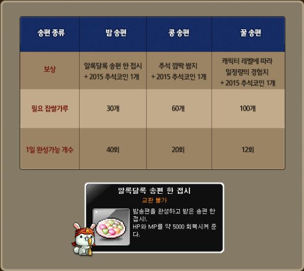 Songpyeon Event Rewards