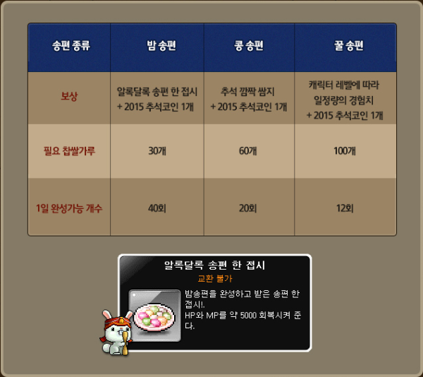 Songpyeon Event Rewards