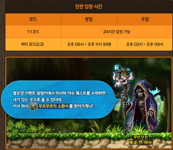Dungeon Entrance Times
