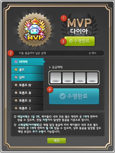 MVP Information