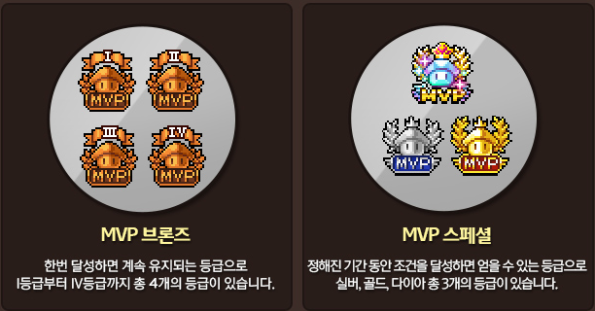 MVP Ranks