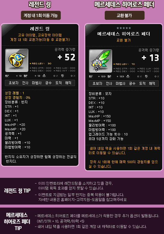 Legend Ring and Mercedes Hero's Feather