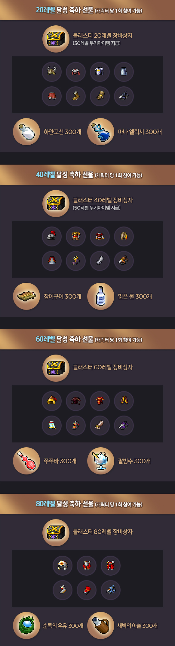 Level 20 40 60 80 Gifts