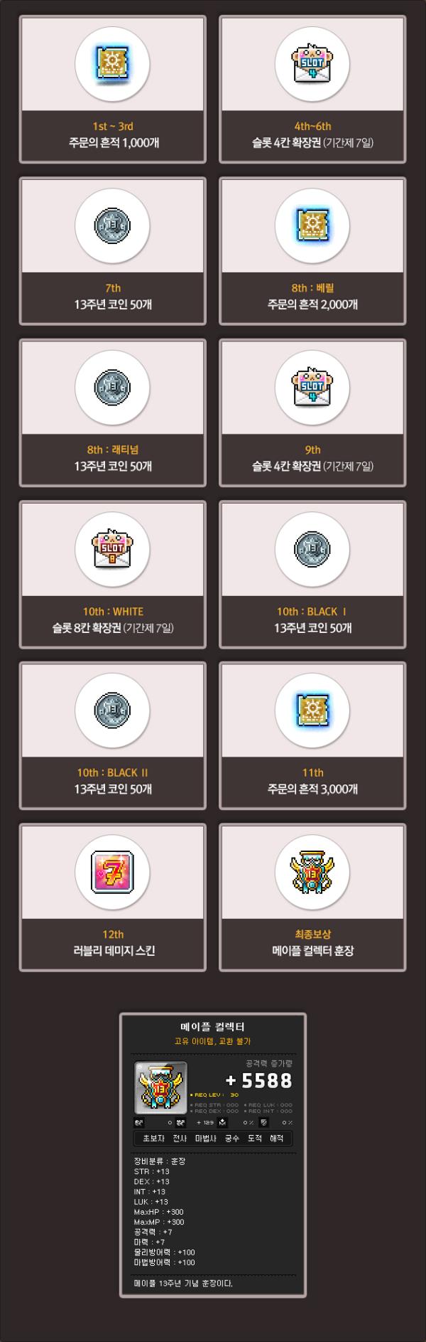 Museum Rewards