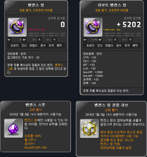 Vengeance Ring Items
