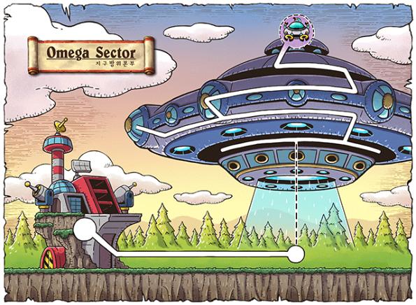omega-sector